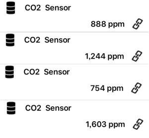 CO2モニタリング