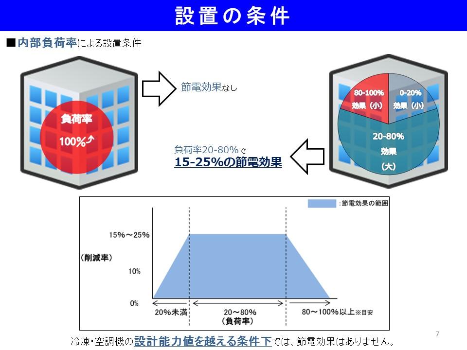 %e3%82%b9%e3%83%a9%e3%82%a4%e3%83%897