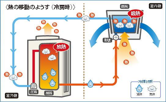 浜松の2月3月に決算期を迎える中小事業者の皆さん。まだ間に合います。節税して節電。